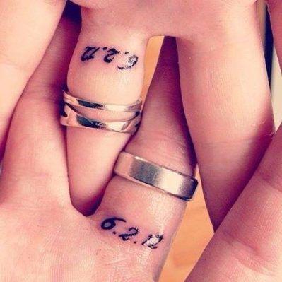 Date Of Birth In Roman Numerals Tattoo (2)