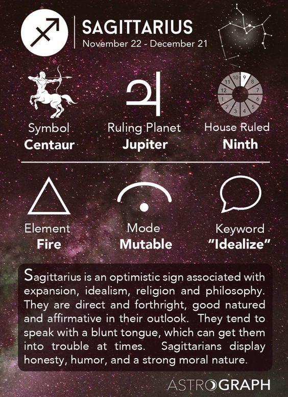 Sagittarius Horoscope Zodiac Sign Symbol (50)